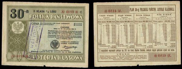 Tak wyglądał los w Polskiej Państwowej Loterii Klasowej - w tym wypadku II klasy.