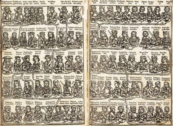 Wiele wskazuje na to, że przez pierwszą żonę Palownik był powinowatym Jagiełły. Na ilustracji z manuskryptu Ludwika Decjusza drzewo rodowe Jagiellonów. Sonka znajduje się w lewym górnym rogu jako czwarta w grupie czterech pań (źródło: domena publiczna).