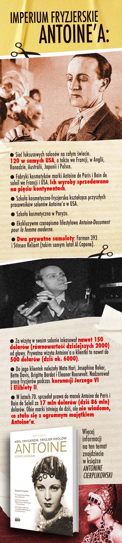 Infografika: Imperium fryzjerskie Antoine'a.