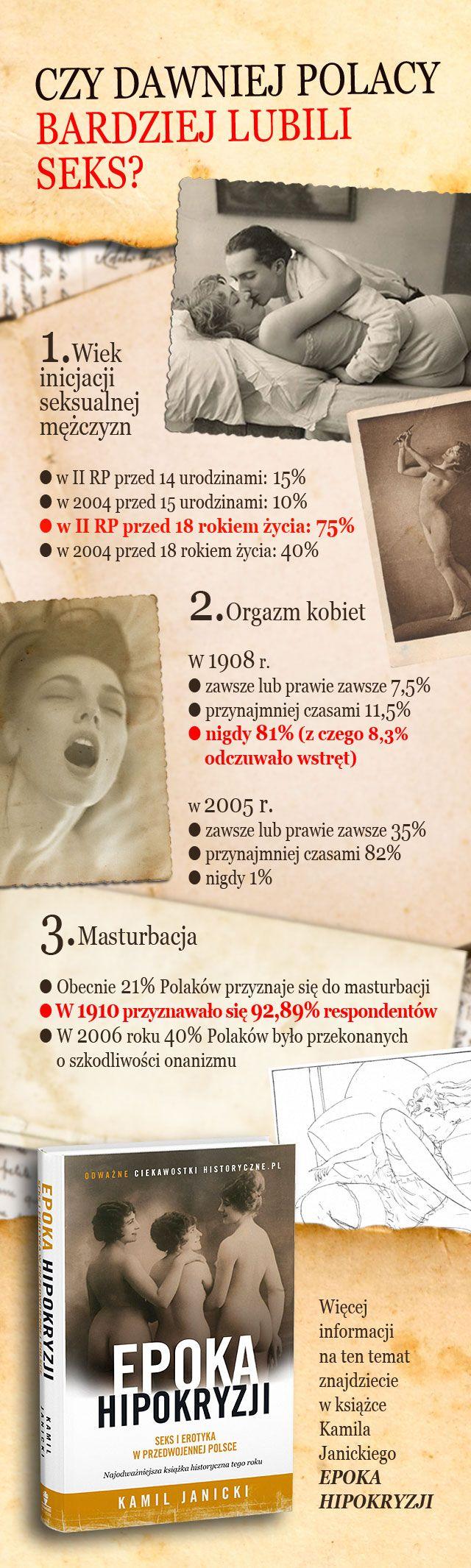 Infografika. Czy dawniej Polacy bardziej lubili seks?