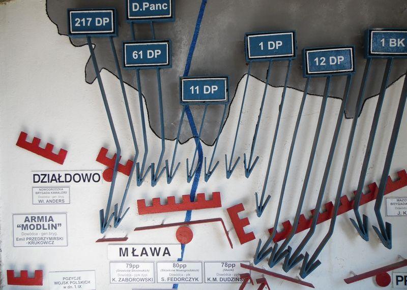 Rozmieszanie jednostek oraz kierunki ataku Niemców pod Mławą.