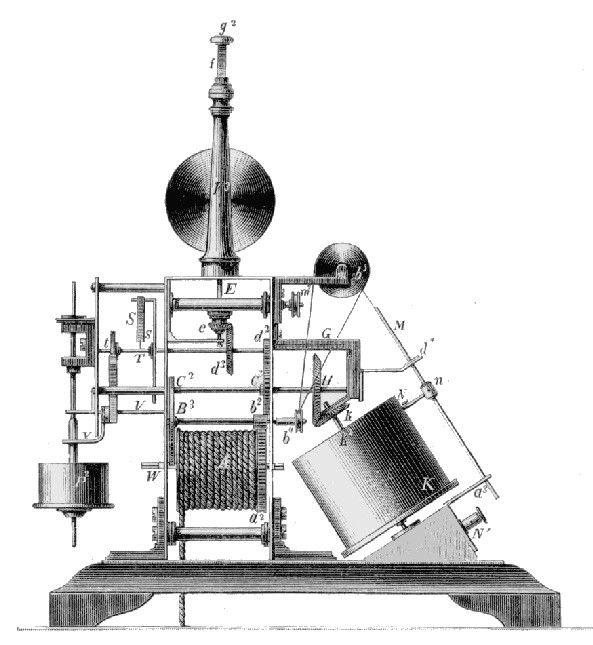 Urządzenie Alexandra Baina, służące do przesyłania obrazów (źródło: domena publiczna).