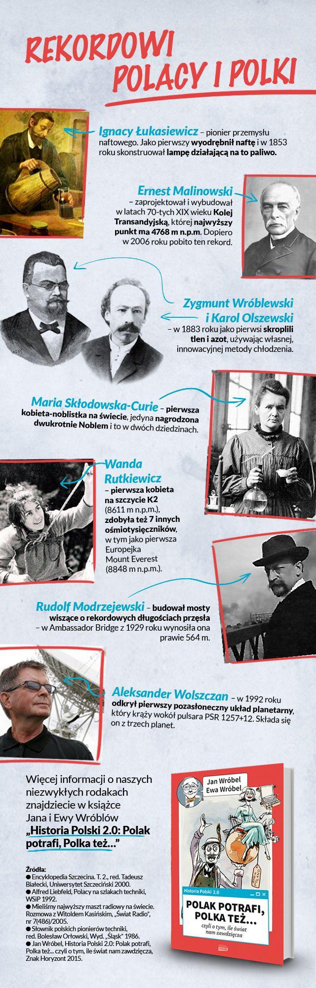 Rekordowi Polacy i Polki - infografika
