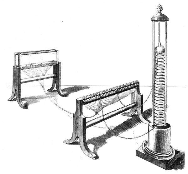 Telegraf Samuela Thomasa von Sömmerringa (rys. domena publiczna).