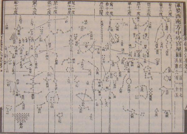 Jedna z pięciu map gwiazd Su Songa, opublikowana w 1092 roku, oparta na wyznaczonej przez Shen Kuo poprawionej pozycji gwiazdy północnej (źródło: domena publiczna).