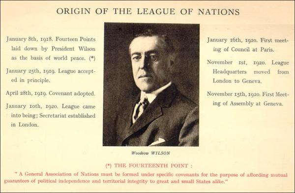Liga Narodów, o której Hitler rozmawiał ze Smogorzewskim powstała z inicjatywy prezydenta USA Woodrowa Wilsona (jej statut przyjęto 28 czerwca 1919 roku). Celem Ligi miało być utrzymanie pokoju i współpracy na świecie, a impulsem do jej utworzenia był wielki rozlew krwi podczas I wojny światowej. Formalnie została rozwiązana w 1946 roku, ale praktycznie przestała funkcjonować już podczas II wojny światowej...Na ilustracji Rodowód Ligi Narodów.