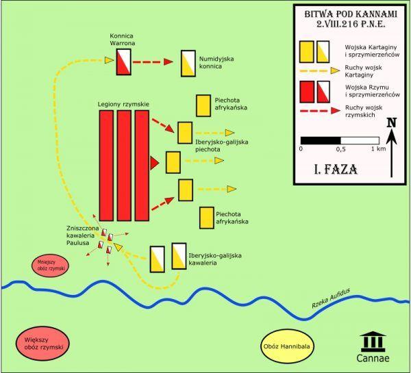 Hannibal rozstawił wojska dość luźno, w centrum tworząc wymierzony w Rzymian półksiężyc.