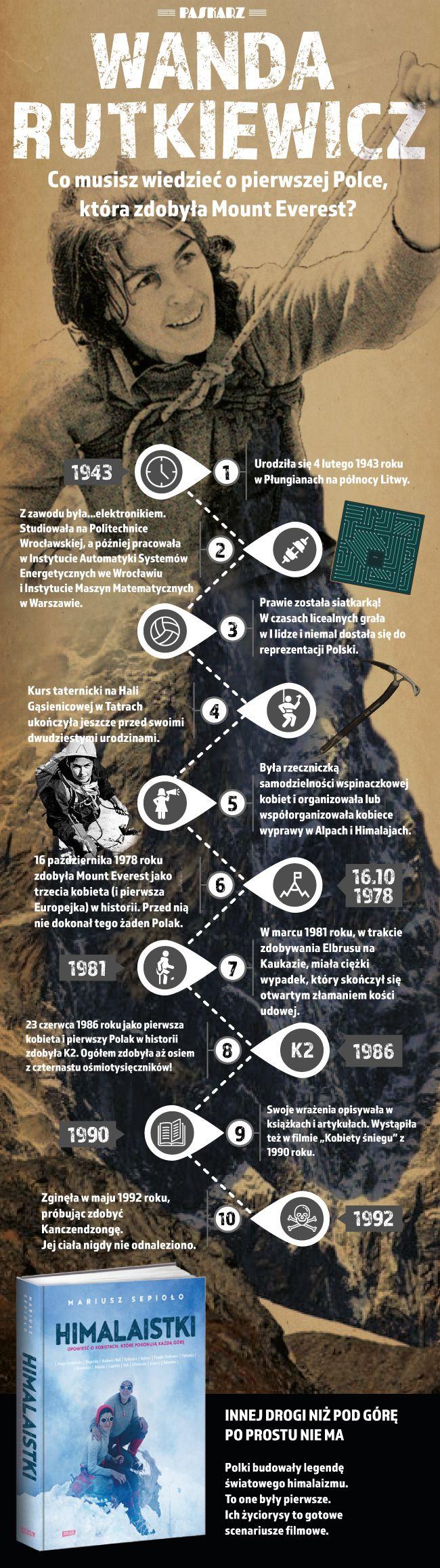 Wanda Rutkiewicz infografika