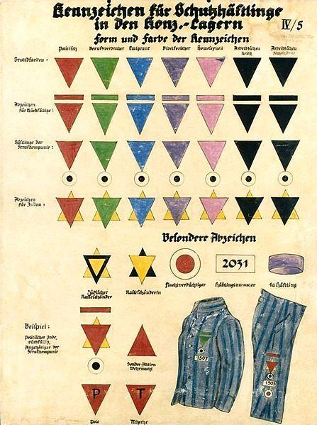Nazistowska tablica instruktażowa. Różowym trójkątem oznaczano w obozach koncentracyjnych mężczyzn umieszczonych tam za homoseksualizm. Czarny trójkąt był zarezerwowany dla kobiet przejawiających postawy aspołeczne, czyli m.in. dla lesbijek.