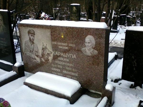 Grób Nikity Karacupy